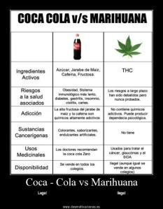 coca cola vs marihuana